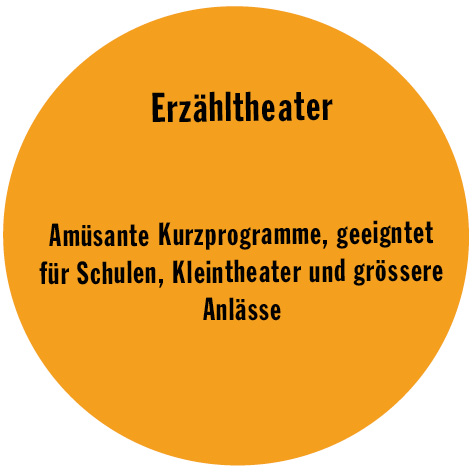 buttons erzaehltheater